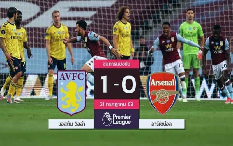 Aston-Villa-escaped-relegation-news-site